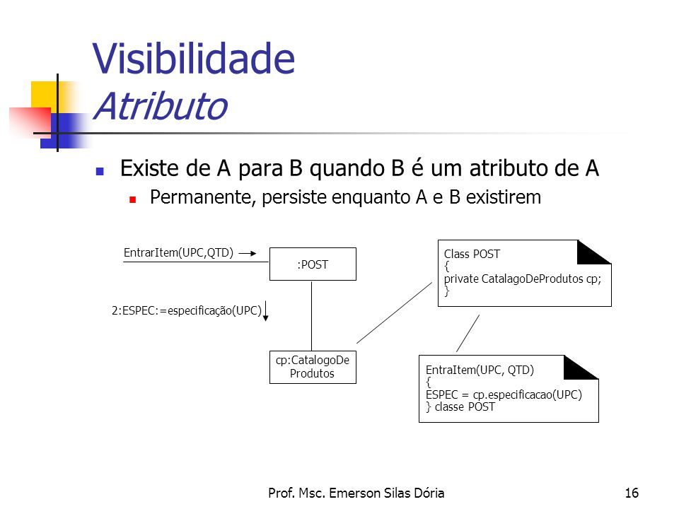 Visibilidade Atributo