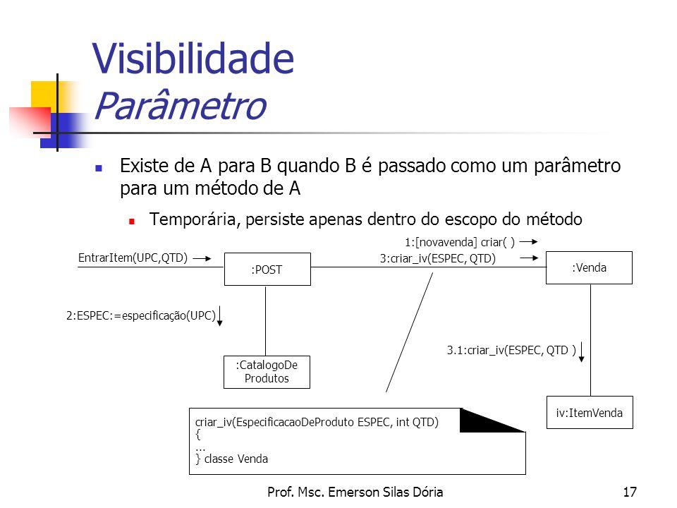Visibilidade Parâmetro