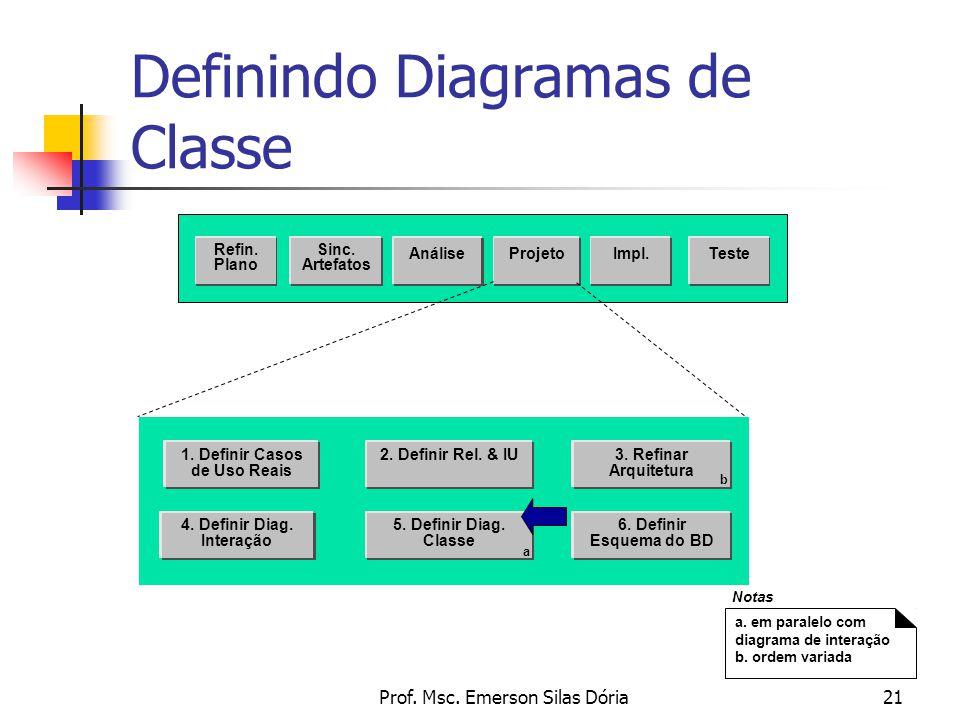 Definindo Diagramas de Classe