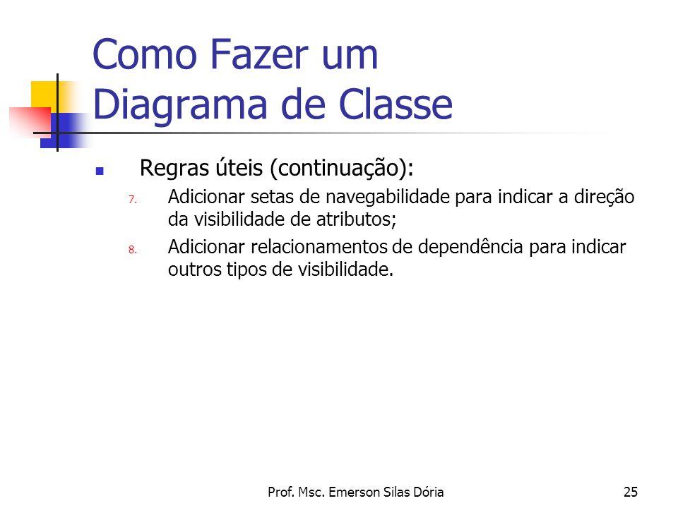 Como Fazer um Diagrama de Classe