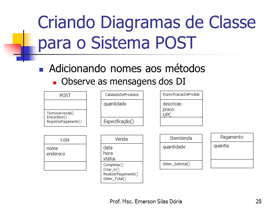 Criando Diagramas de Classe para o Sistema POST