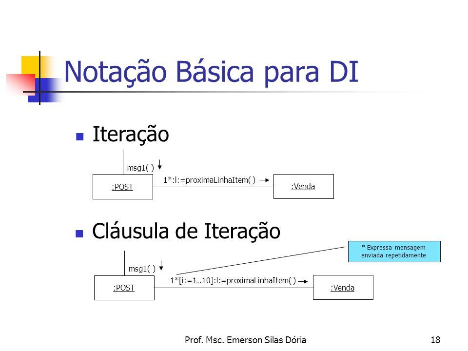 Notação Básica para DI Iteração Cláusula de Iteração