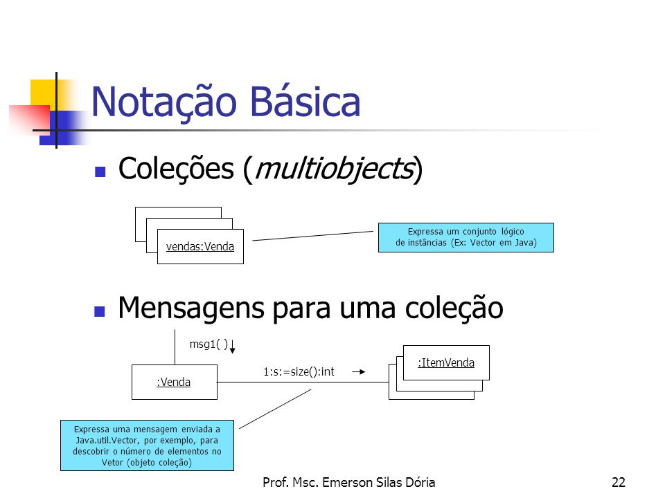 Notação Básica Coleções (multiobjects) Mensagens para uma coleção