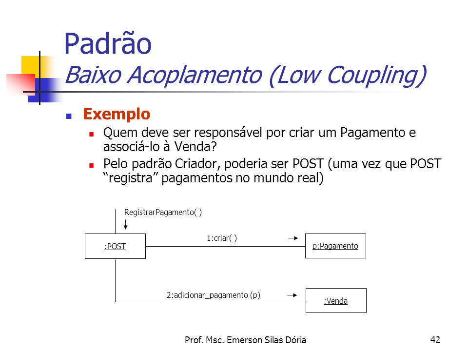 Padrão Baixo Acoplamento (Low Coupling)