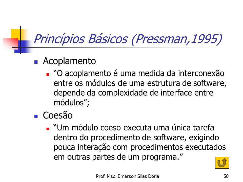 Princípios Básicos (Pressman,1995)