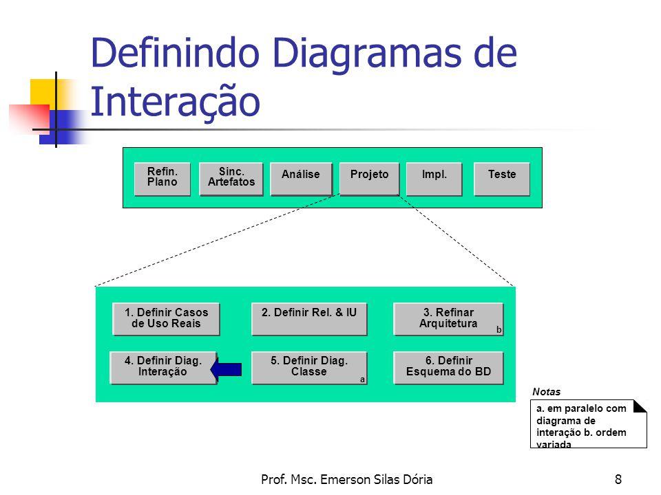 Definindo Diagramas de Interação