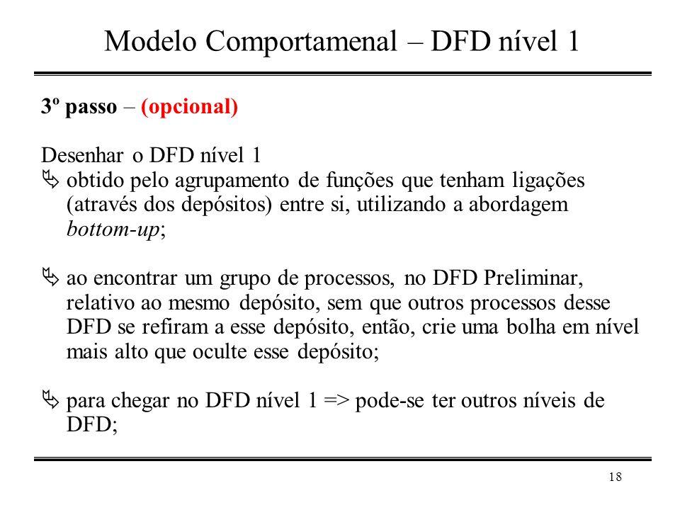Modelo Comportamenal – DFD nível 1