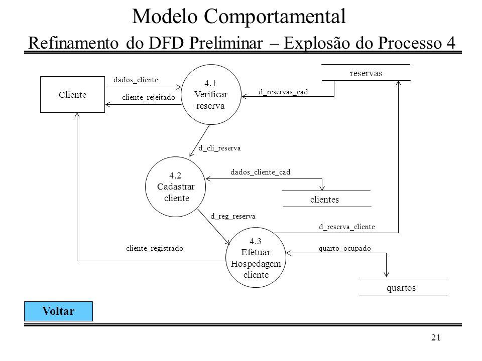 Modelo Comportamental Refinamento do DFD Preliminar – Explosão do Processo 4