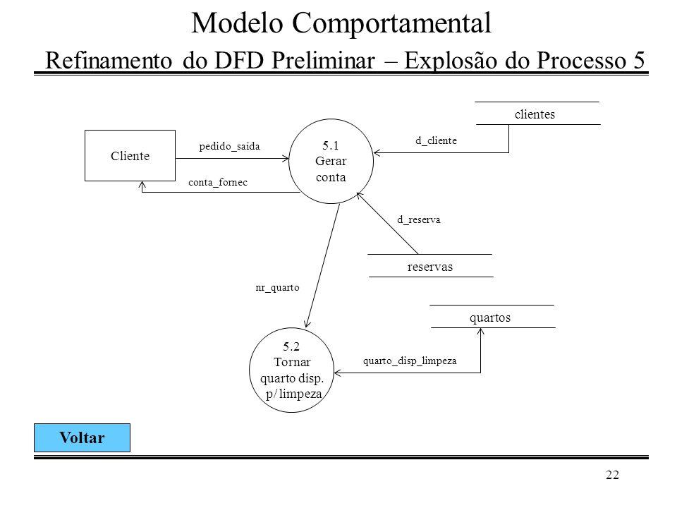 Modelo Comportamental Refinamento do DFD Preliminar – Explosão do Processo 5
