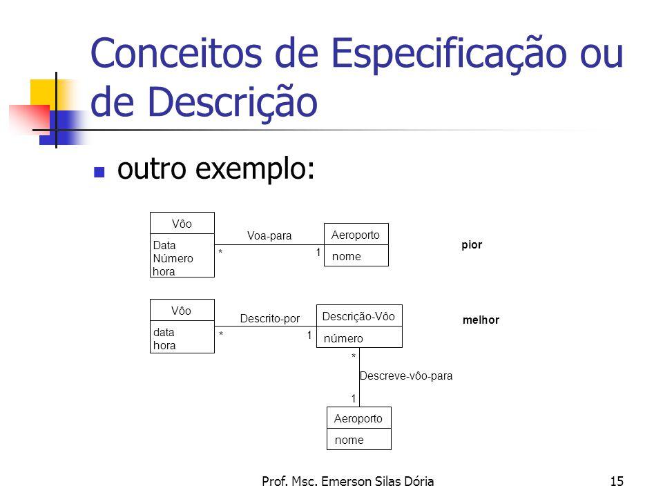 Conceitos de Especificação ou de Descrição
