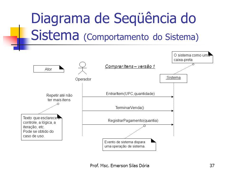 Diagrama de Seqüência do Sistema (Comportamento do Sistema)
