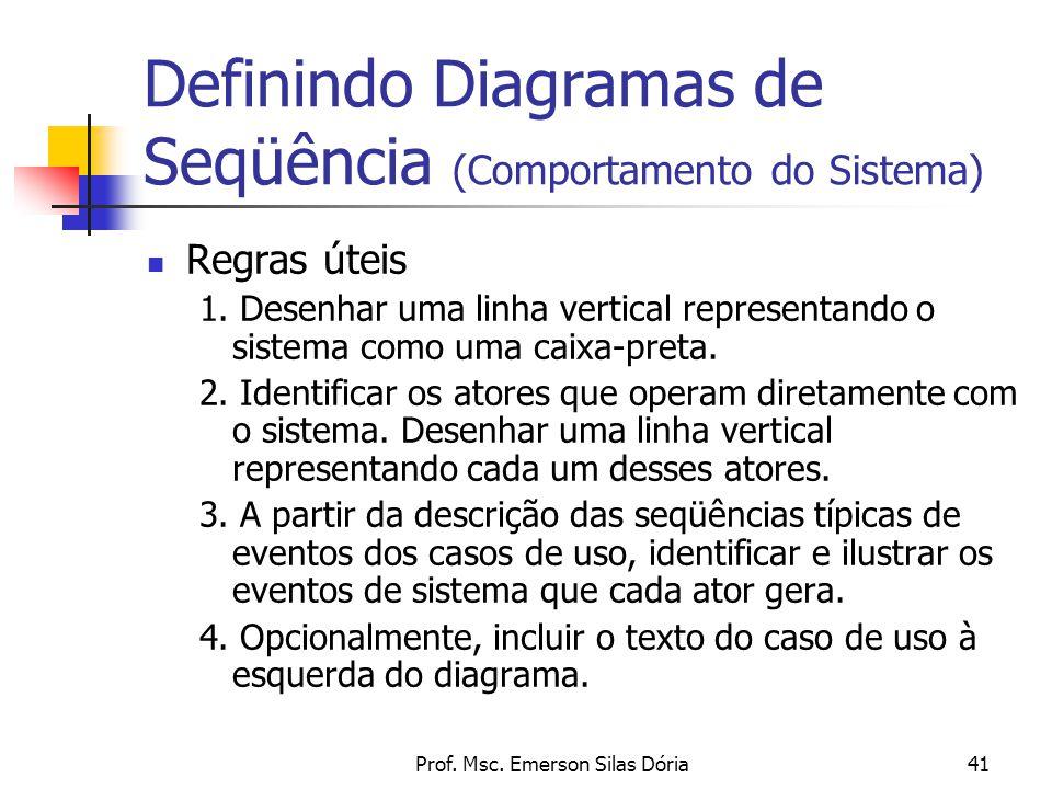Definindo Diagramas de Seqüência (Comportamento do Sistema)