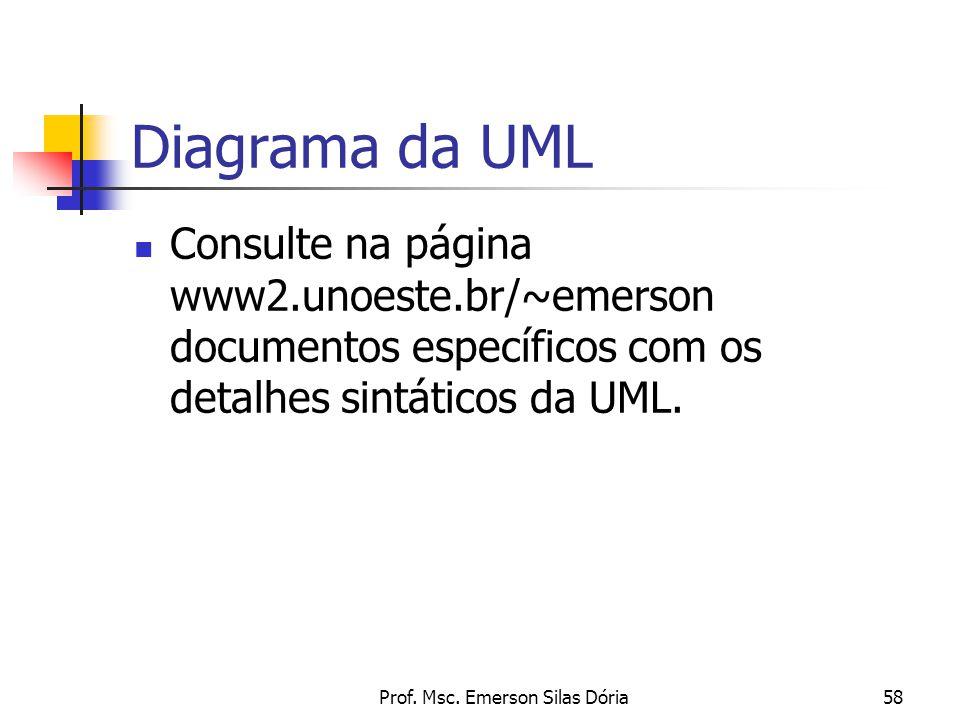 Prof. Msc. Emerson Silas Dória