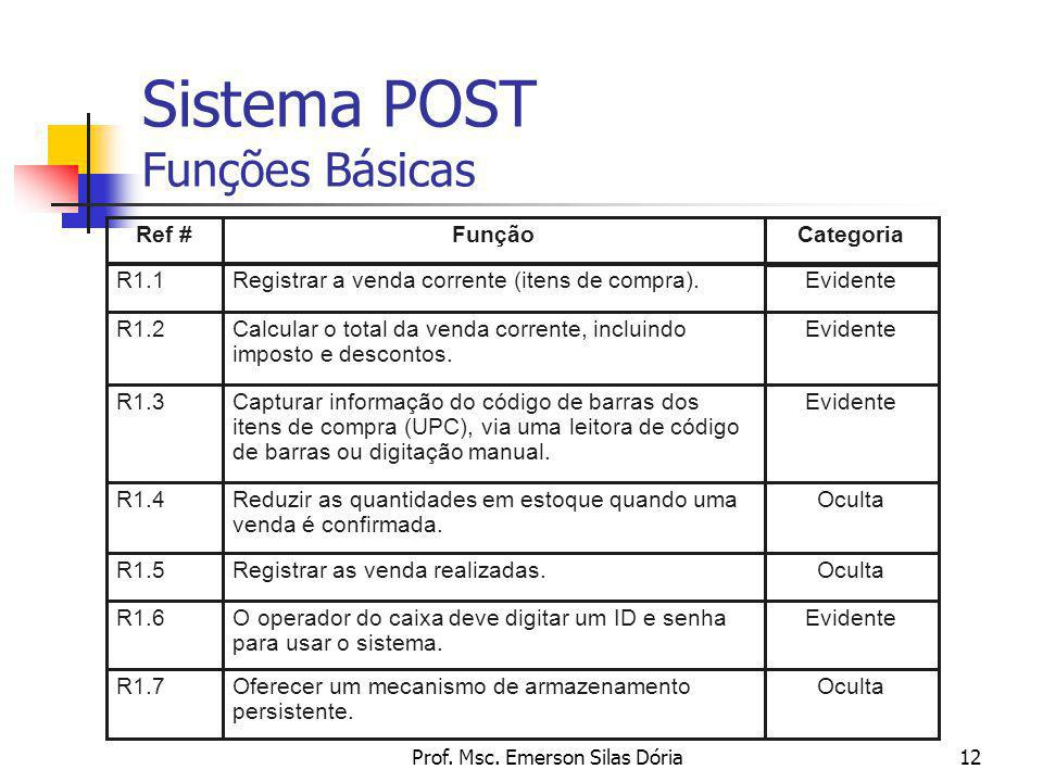 Sistema POST Funções Básicas