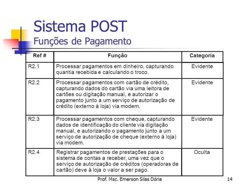 Sistema POST Funções de Pagamento