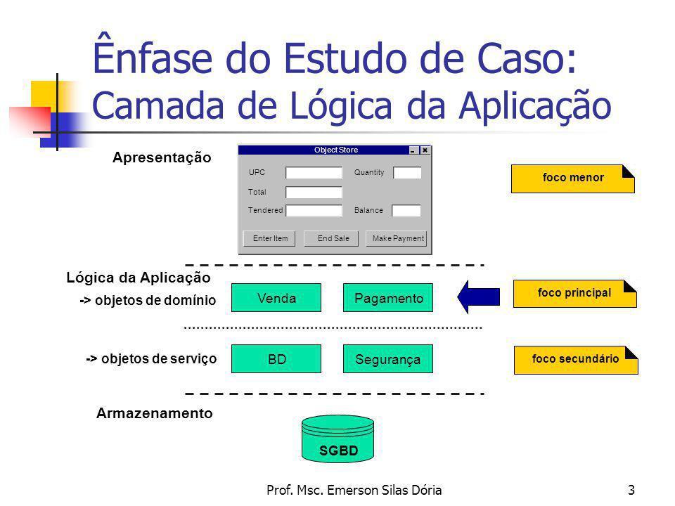 -> objetos de domínio -> objetos de serviço