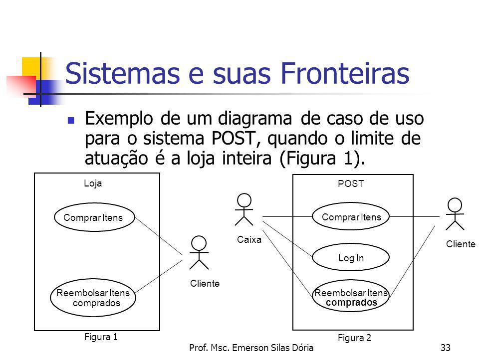 Sistemas e suas Fronteiras