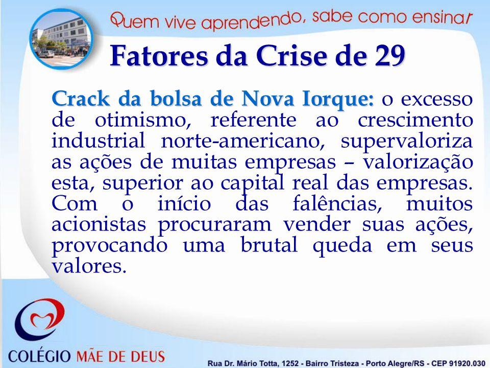 Fatores da Crise de 29