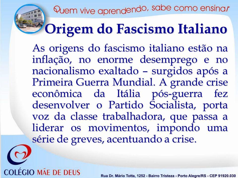 Origem do Fascismo Italiano