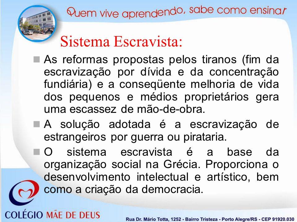 Sistema Escravista: