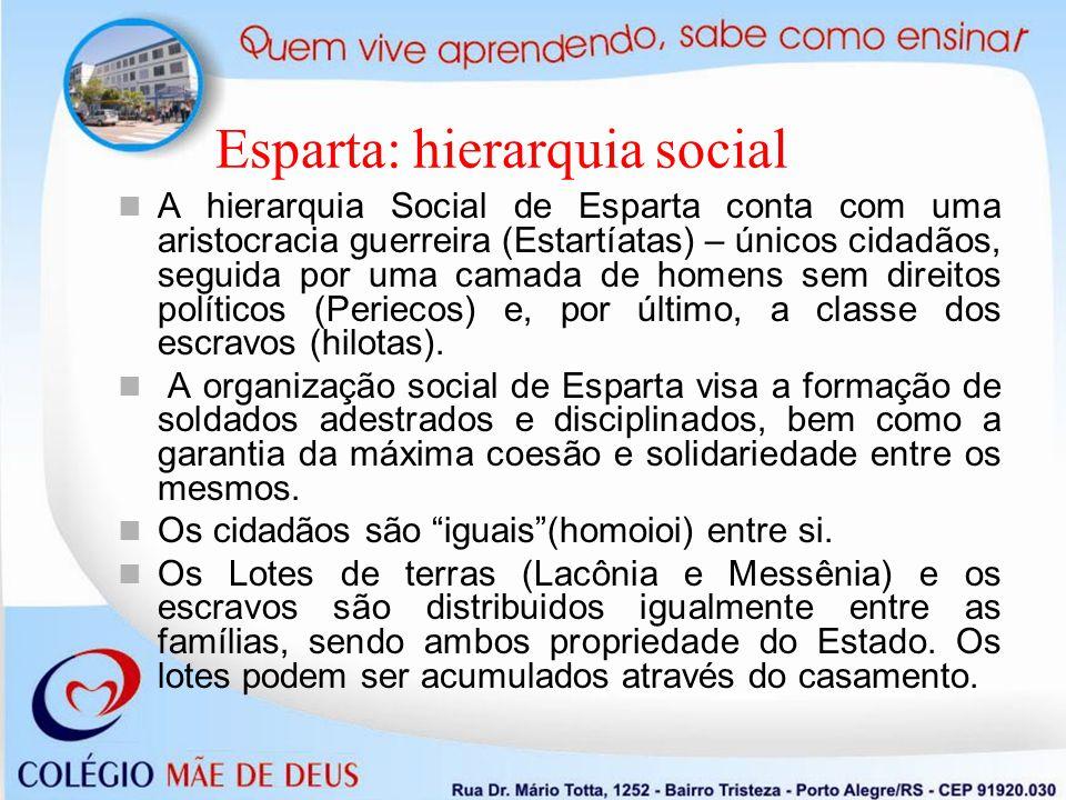 Esparta: hierarquia social