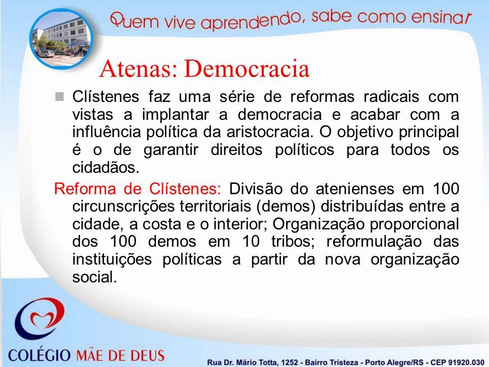 Atenas: Democracia