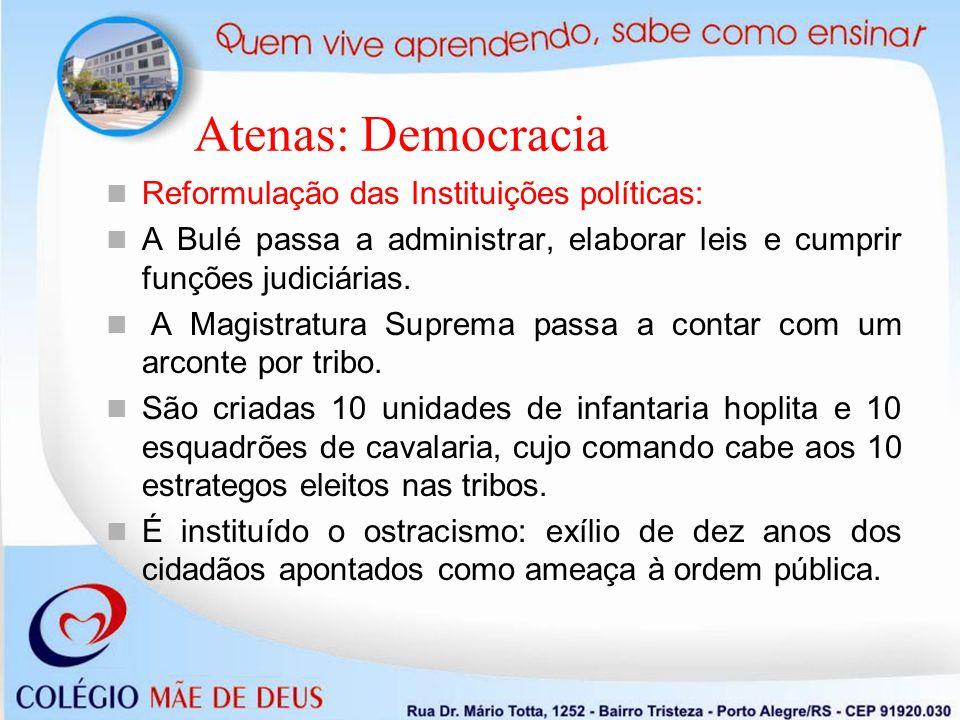 Atenas: Democracia Reformulação das Instituições políticas: