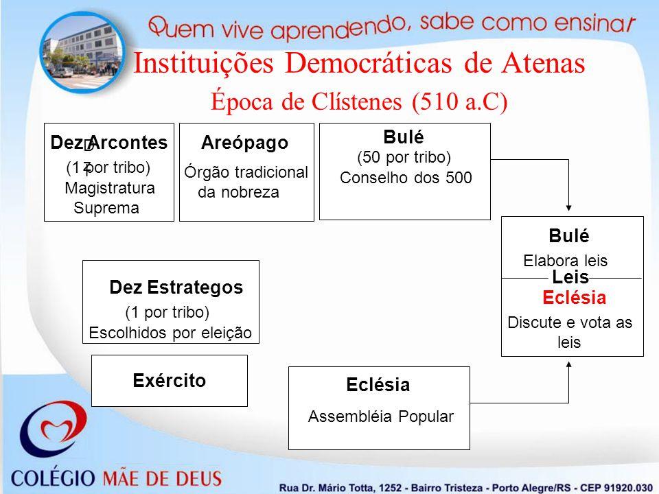 Instituições Democráticas de Atenas Época de Clístenes (510 a.C)