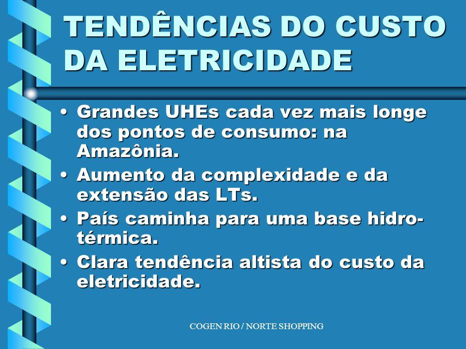 TENDÊNCIAS DO CUSTO DA ELETRICIDADE