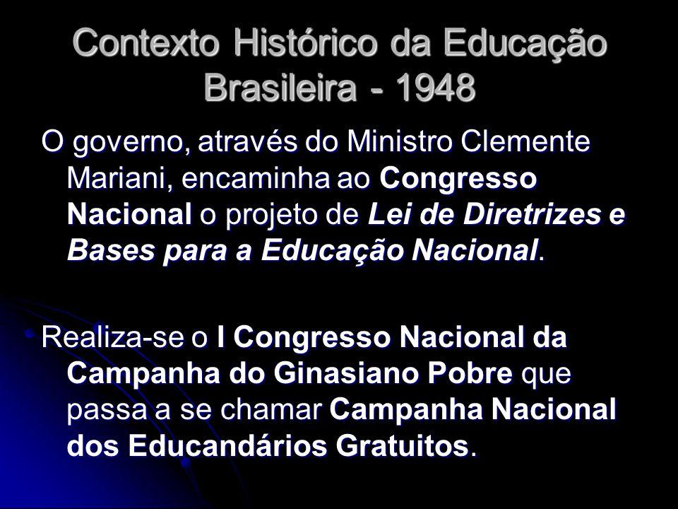 Contexto Histórico da Educação Brasileira - 1948