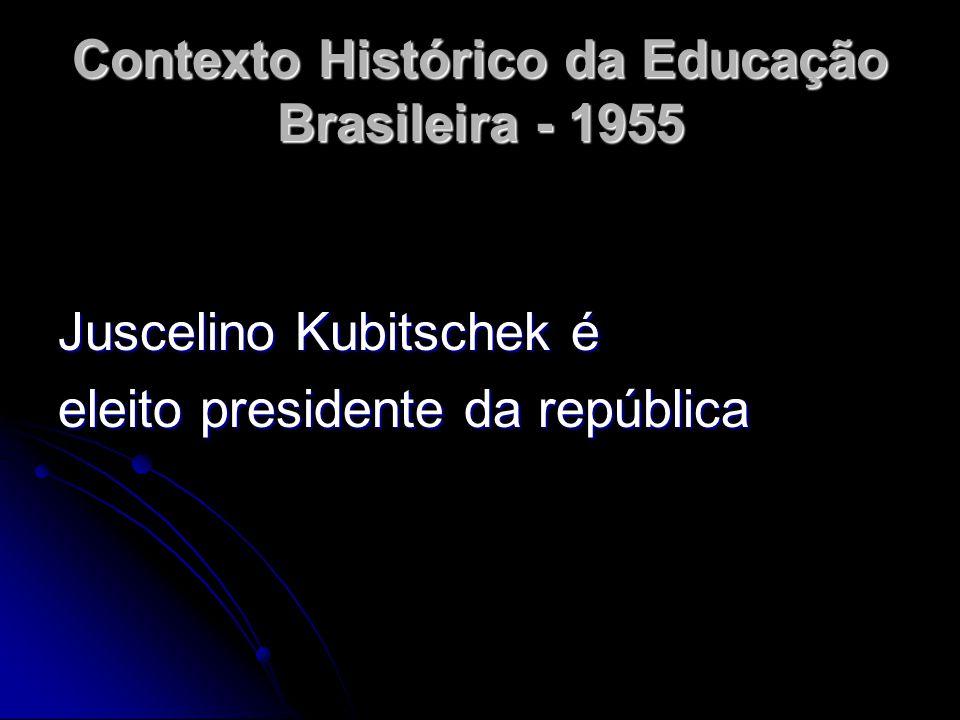Contexto Histórico da Educação Brasileira - 1955
