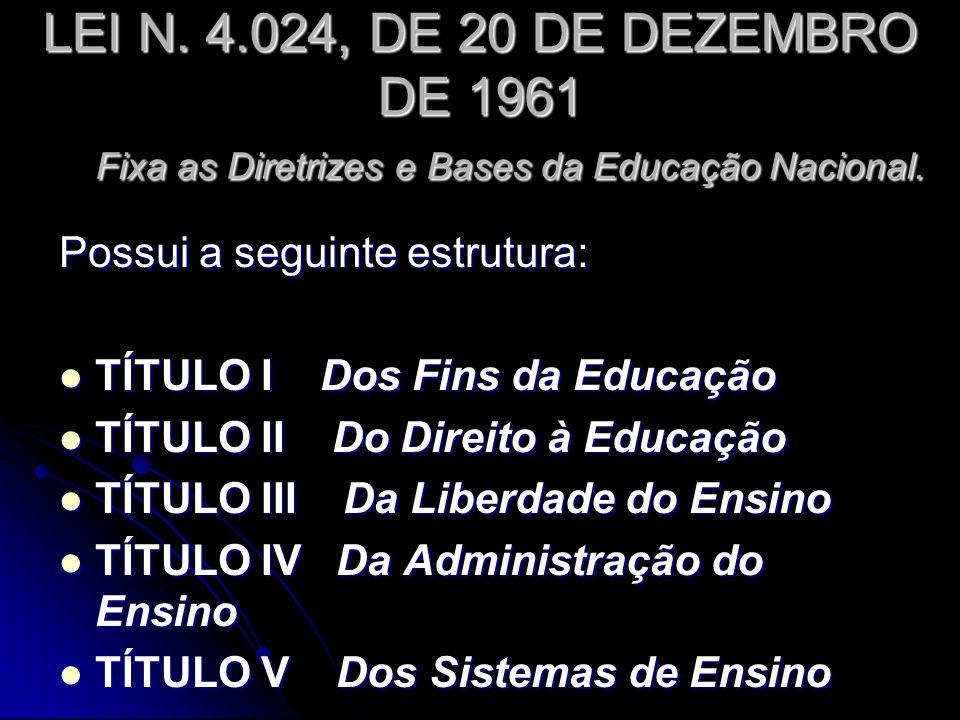 LEI N. 4.024, DE 20 DE DEZEMBRO DE 1961 Fixa as Diretrizes e Bases da Educação Nacional.