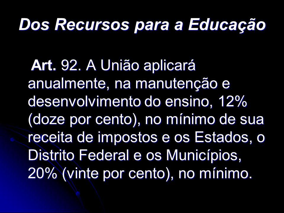 Dos Recursos para a Educação