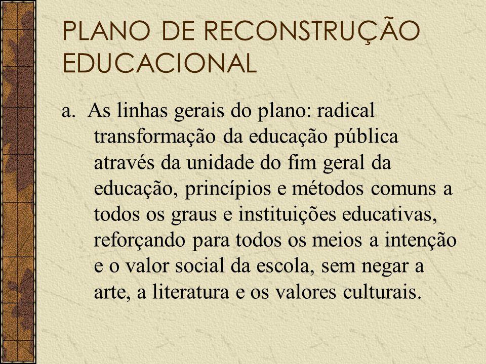 PLANO DE RECONSTRUÇÃO EDUCACIONAL