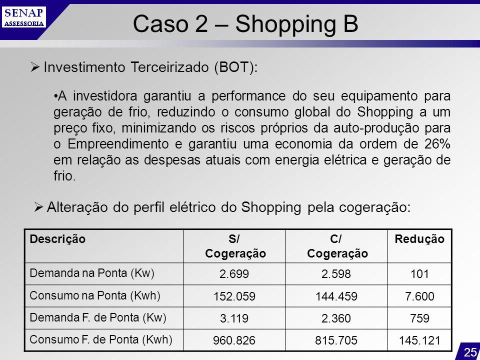 Caso 2 – Shopping B Investimento Terceirizado (BOT):