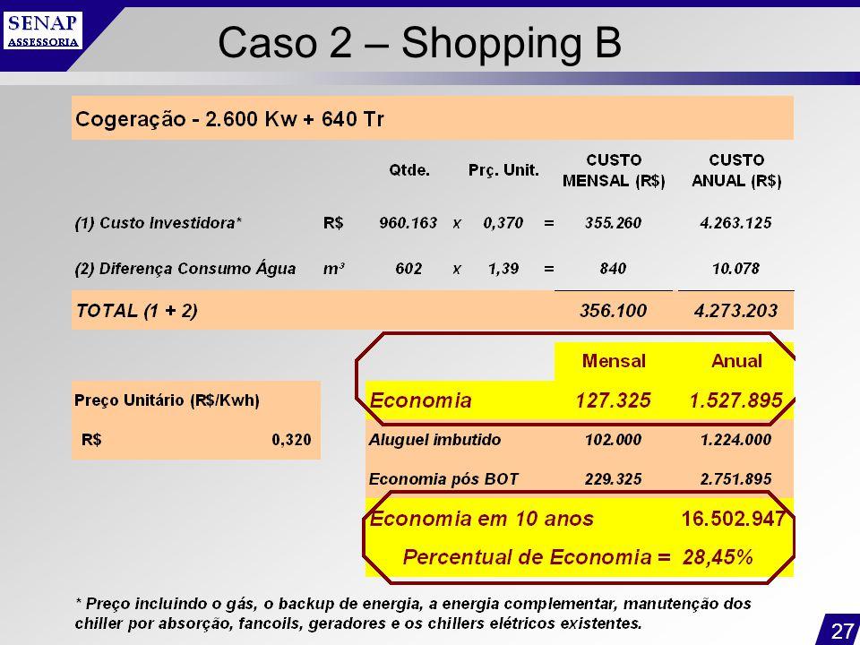 Caso 2 – Shopping B