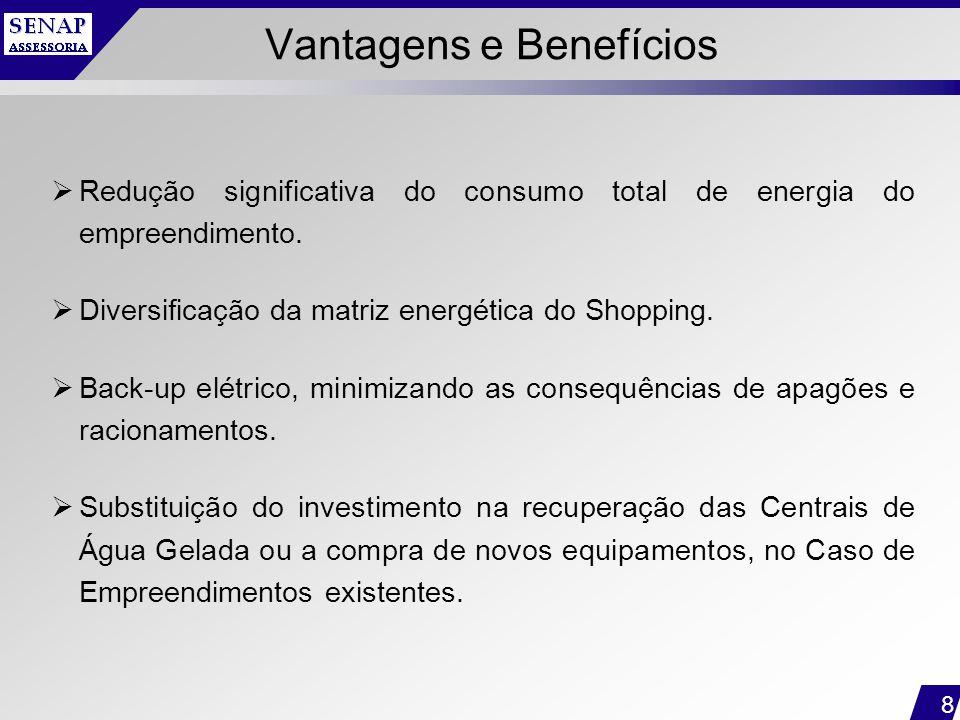 Vantagens e Benefícios
