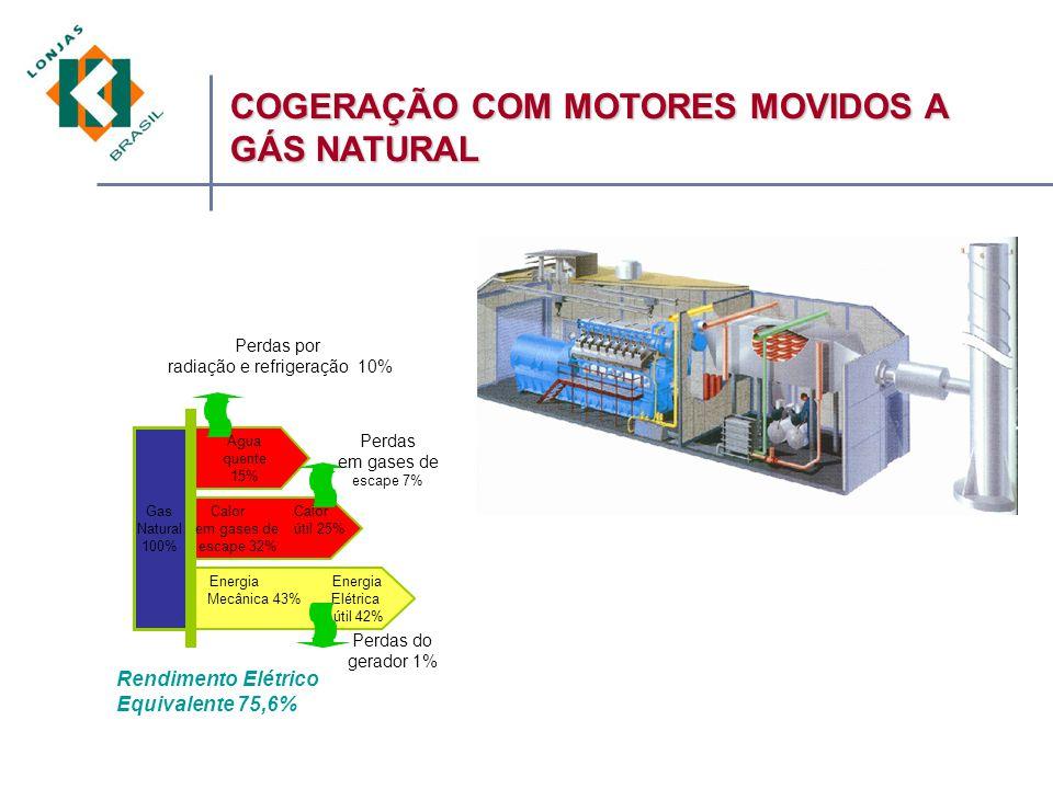 radiação e refrigeração 10%