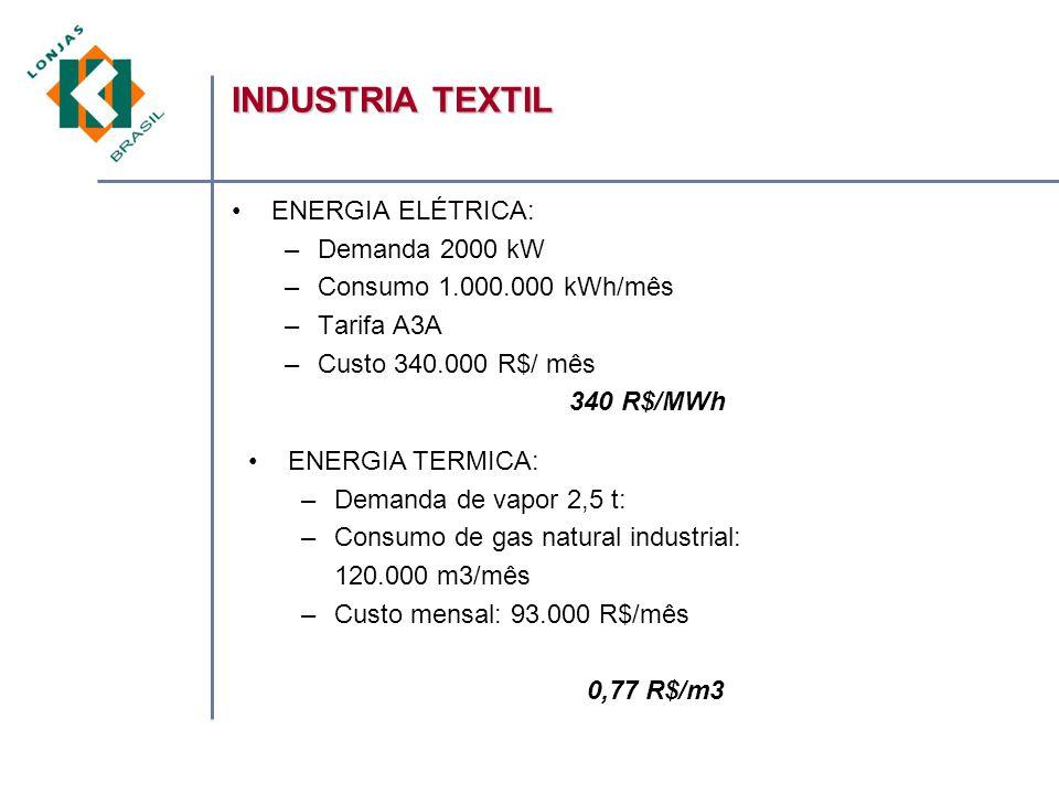 INDUSTRIA TEXTIL ENERGIA ELÉTRICA: Demanda 2000 kW