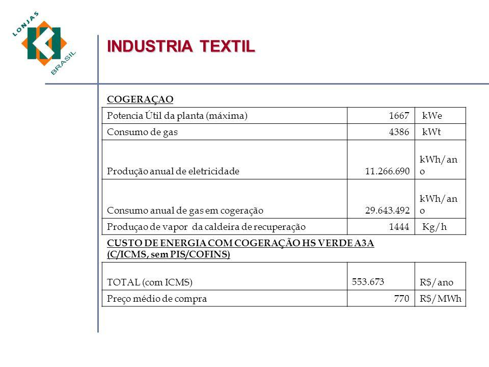 INDUSTRIA TEXTIL COGERAÇAO Potencia Útil da planta (máxima) 1667 kWe