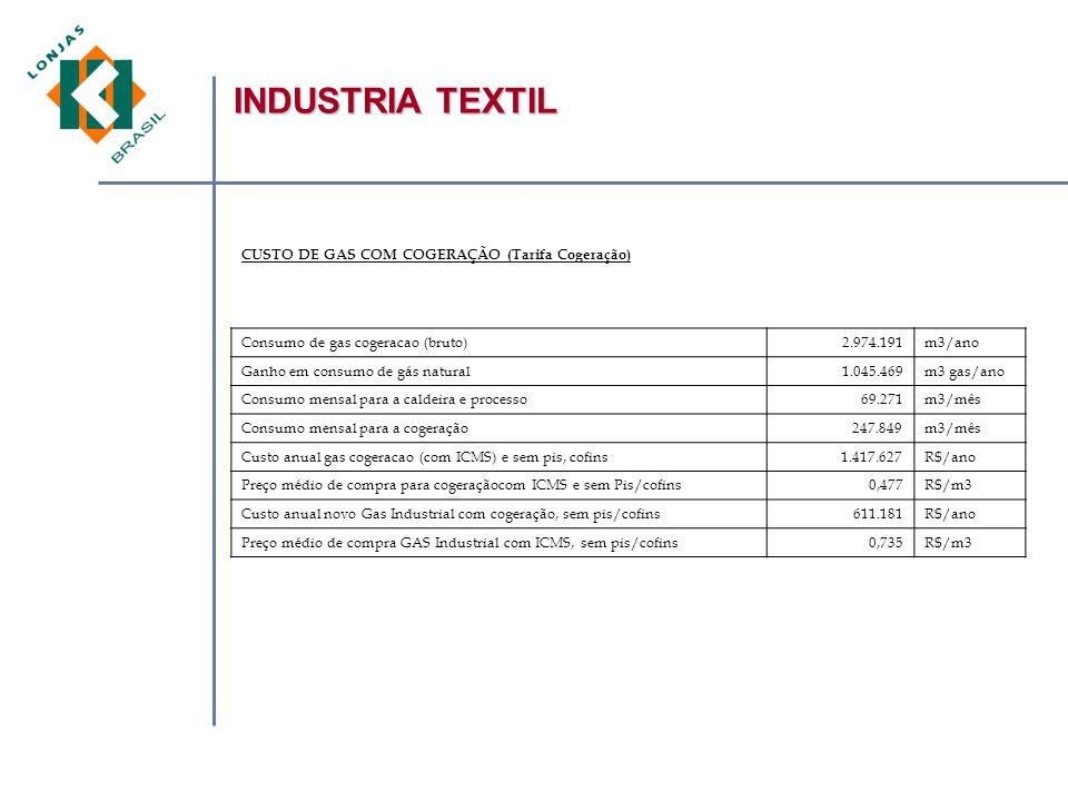 INDUSTRIA TEXTIL CUSTO DE GAS COM COGERAÇÃO (Tarifa Cogeração)