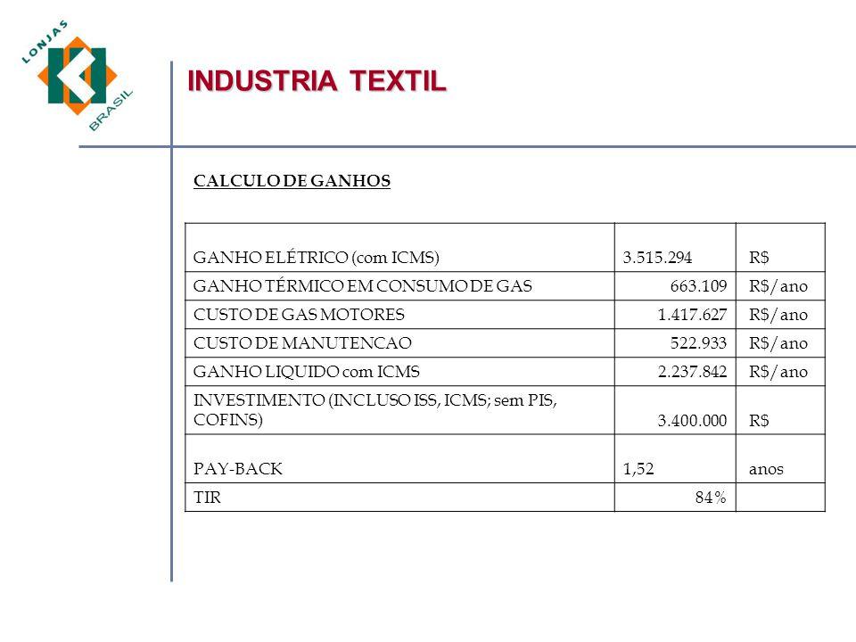 INDUSTRIA TEXTIL CALCULO DE GANHOS GANHO ELÉTRICO (com ICMS) 3.515.294