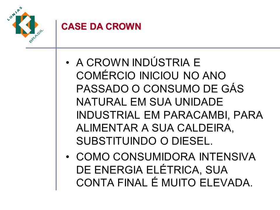 CASE DA CROWN