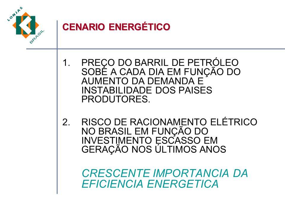 CENARIO ENERGÉTICO PREÇO DO BARRIL DE PETRÓLEO SOBE A CADA DIA EM FUNÇÃO DO AUMENTO DA DEMANDA E INSTABILIDADE DOS PAISES PRODUTORES.