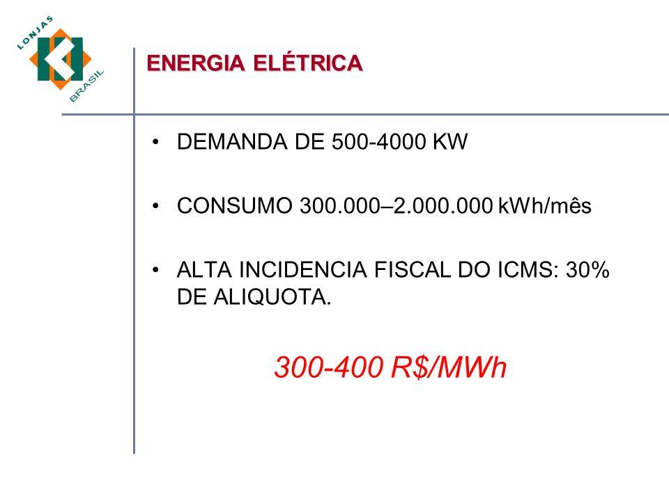 300-400 R$/MWh ENERGIA ELÉTRICA DEMANDA DE 500-4000 KW