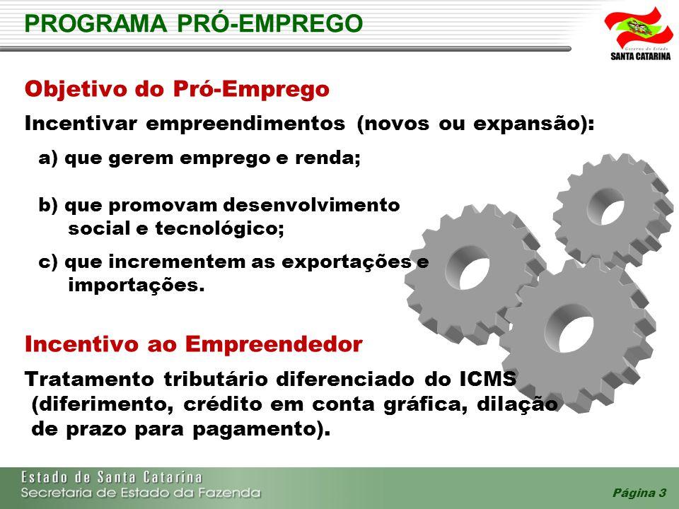 PROGRAMA PRÓ-EMPREGO Objetivo do Pró-Emprego Incentivo ao Empreendedor
