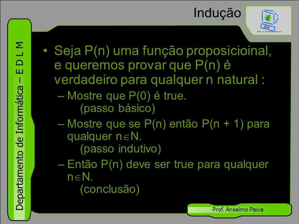 Indução Seja P(n) uma função proposicioinal, e queremos provar que P(n) é verdadeiro para qualquer n natural :