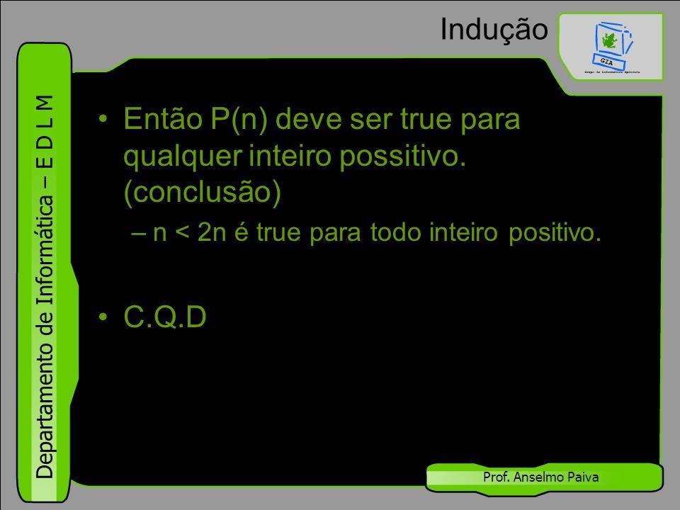 Então P(n) deve ser true para qualquer inteiro possitivo. (conclusão)