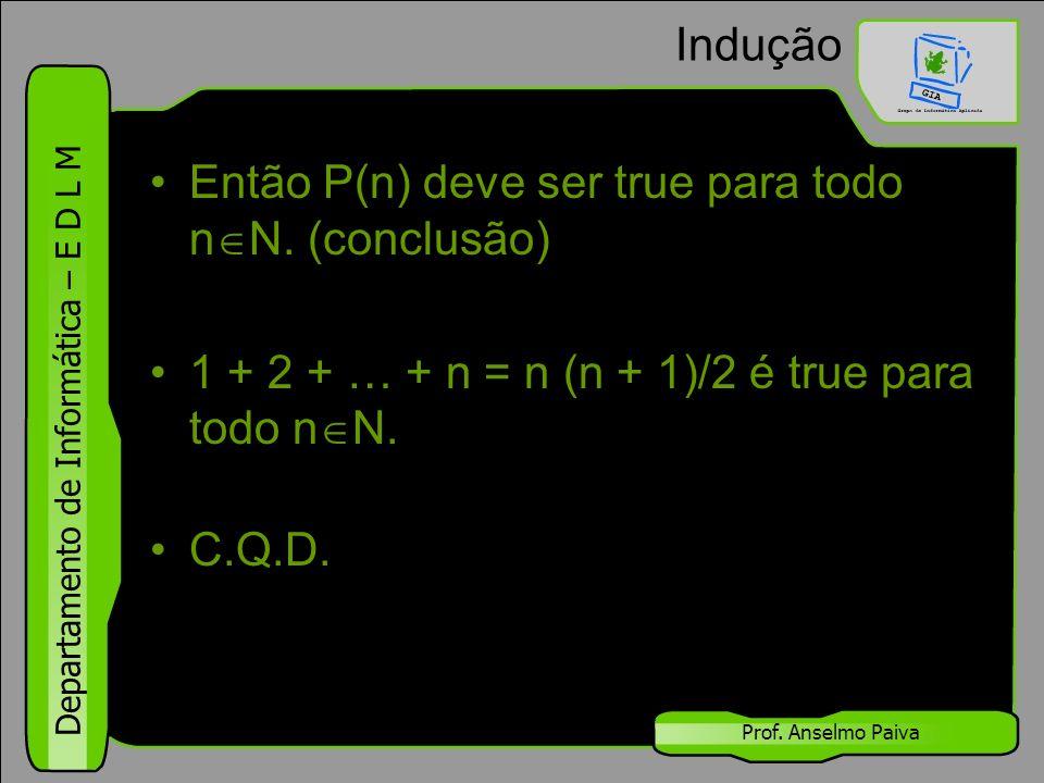 Então P(n) deve ser true para todo nN. (conclusão)
