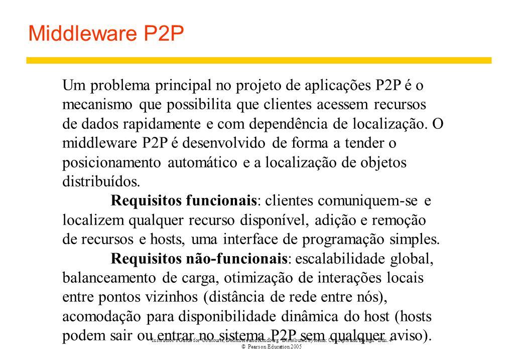 Middleware P2P